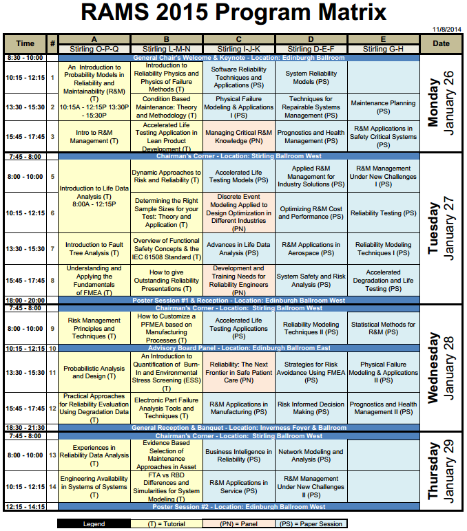 Annual Reliability and Maintainability Symposium Program Matrix.