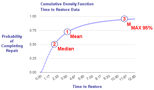 Maintainability Analysis